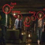 Loved this visual descriptions of the group I found (Cabin In The Woods)
